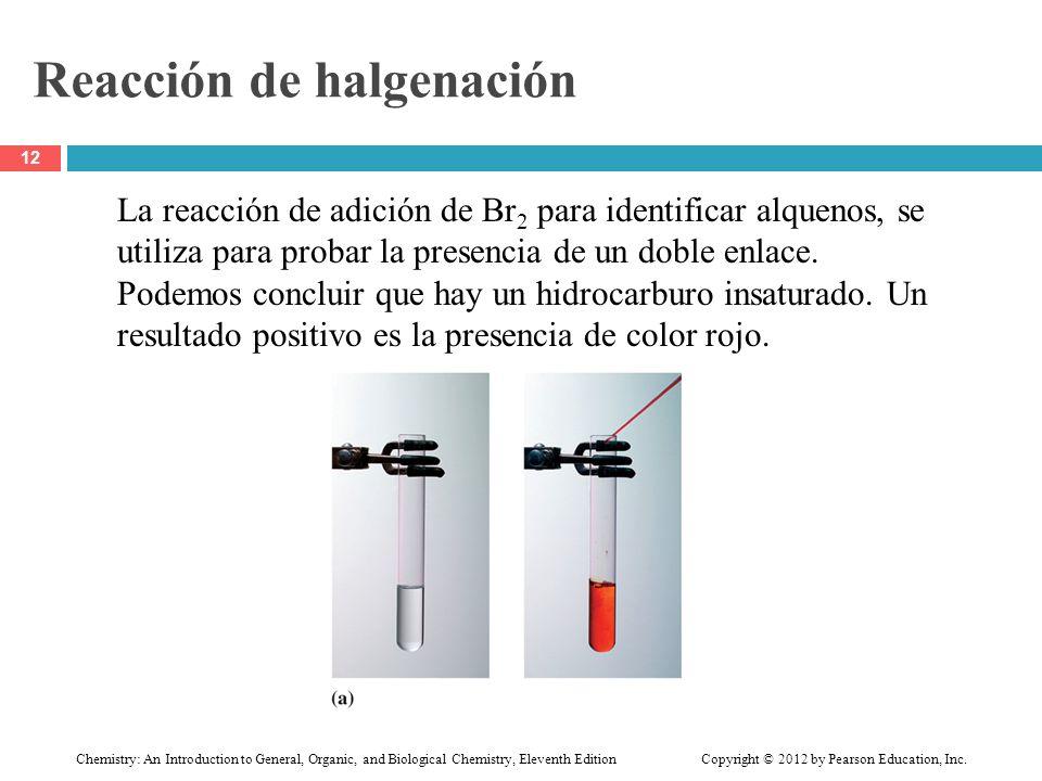 Reacción de halgenación