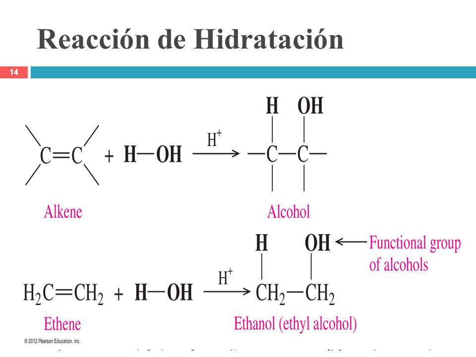 Reacción de Hidratación