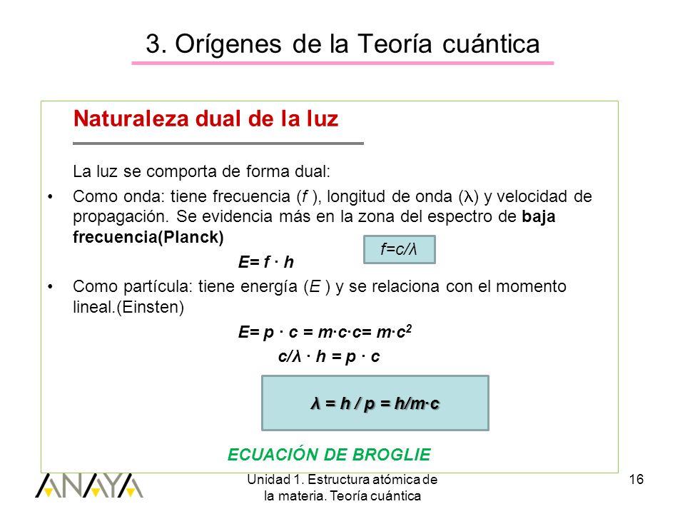 3. Orígenes de la Teoría cuántica