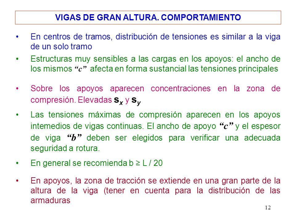VIGAS DE GRAN ALTURA. COMPORTAMIENTO