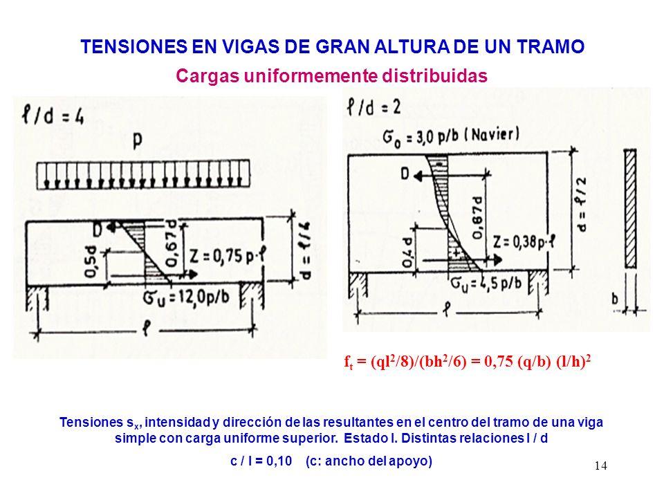TENSIONES EN VIGAS DE GRAN ALTURA DE UN TRAMO