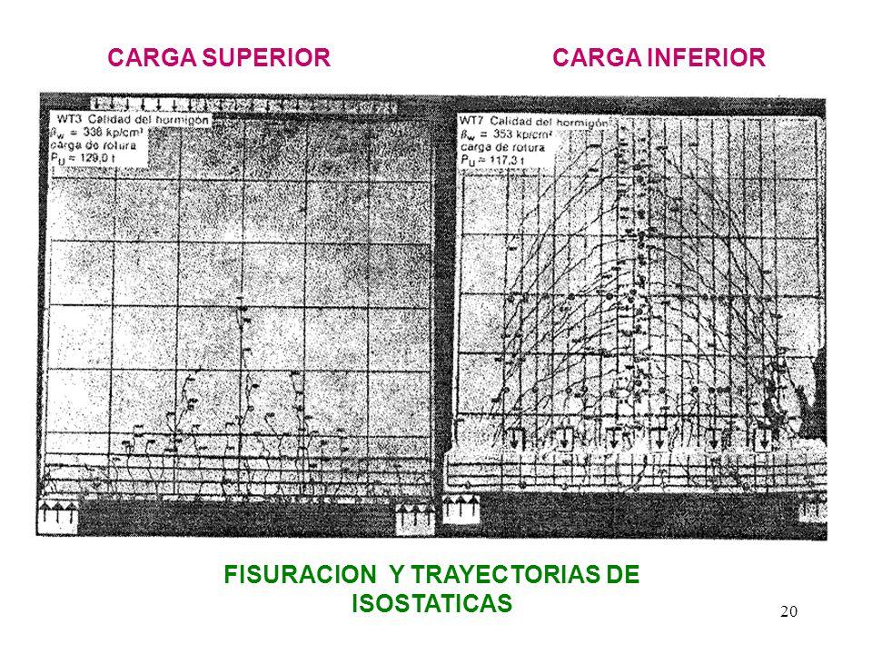 FISURACION Y TRAYECTORIAS DE ISOSTATICAS