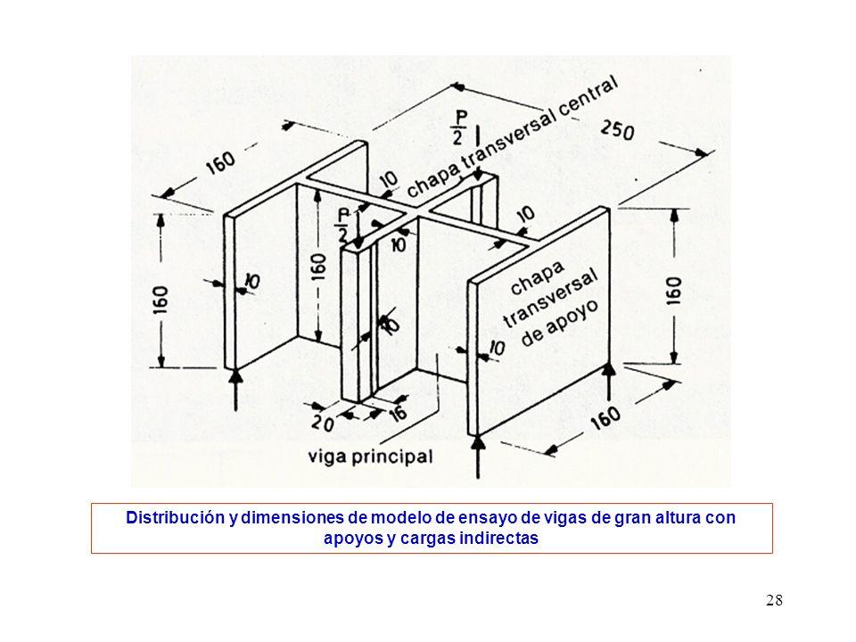 Distribución y dimensiones de modelo de ensayo de vigas de gran altura con apoyos y cargas indirectas