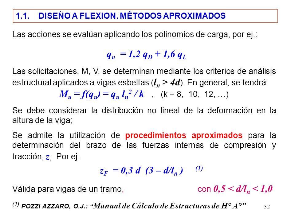 Mu = f(qu) = qu ln2 / k , (k = 8, 10, 12, …)