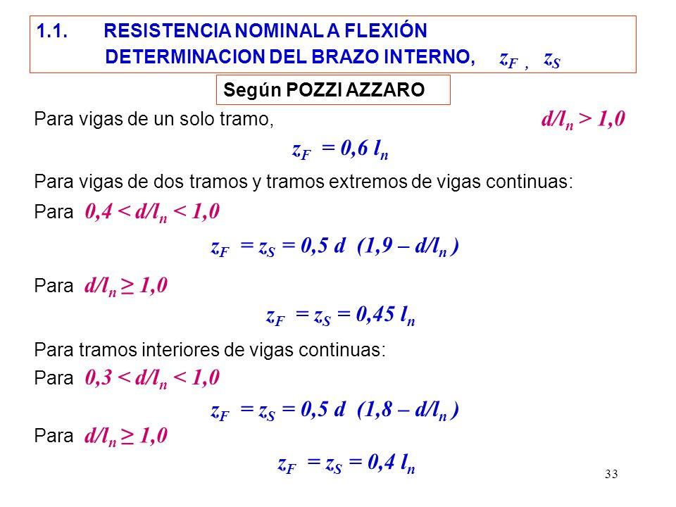 DETERMINACION DEL BRAZO INTERNO, zF , zS