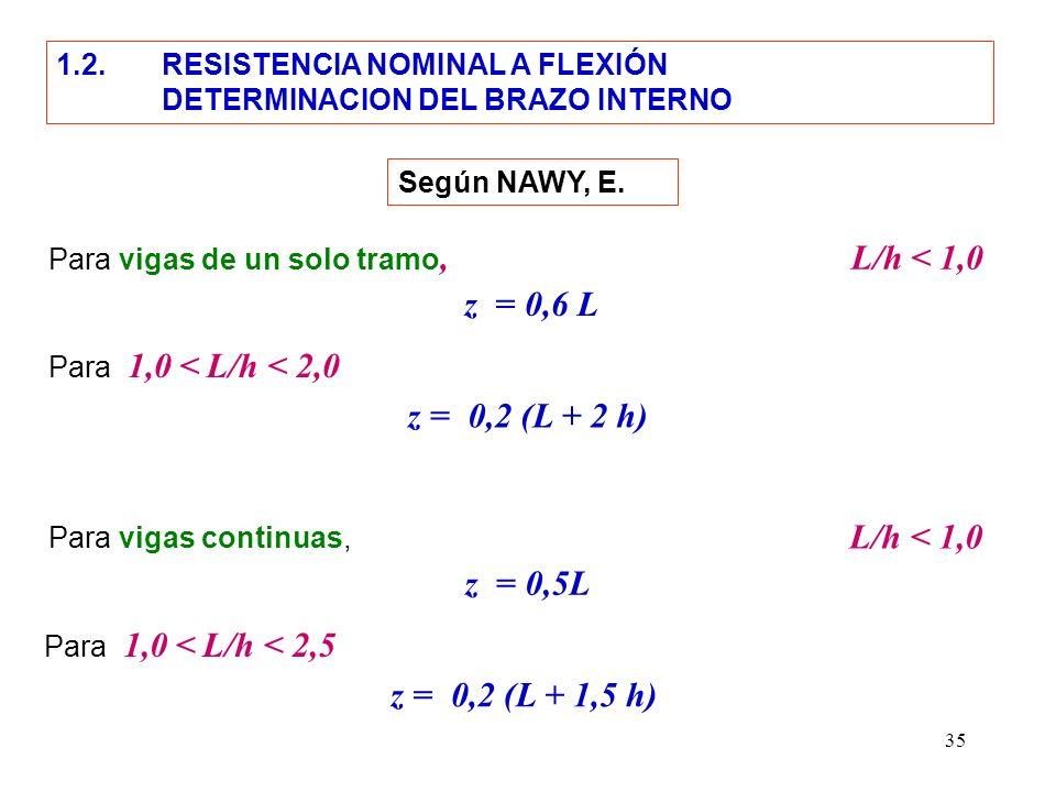 z = 0,2 (L + 2 h) z = 0,6 L z = 0,2 (L + 1,5 h) z = 0,5L