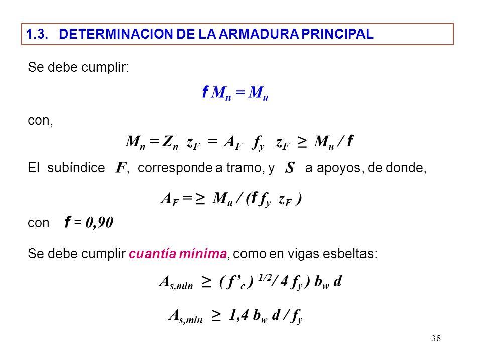 f Mn = Mu Mn = Zn zF = AF fy zF ≥ Mu / f AF = ≥ Mu / (f fy zF )