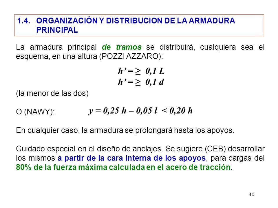 h' = ≥ 0,1 L h' = ≥ 0,1 d y = 0,25 h – 0,05 l < 0,20 h