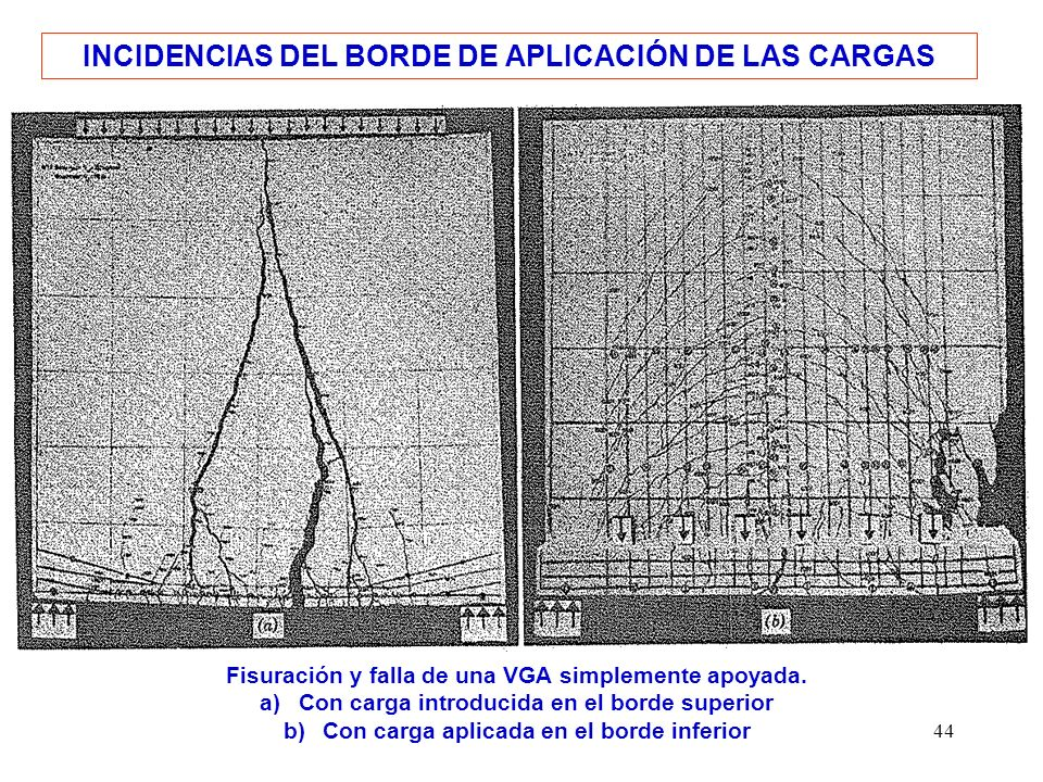 INCIDENCIAS DEL BORDE DE APLICACIÓN DE LAS CARGAS