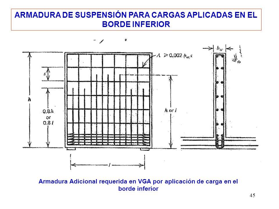 ARMADURA DE SUSPENSIÓN PARA CARGAS APLICADAS EN EL BORDE INFERIOR