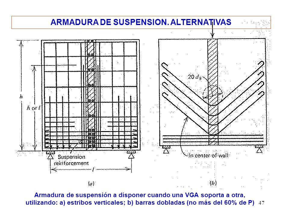 ARMADURA DE SUSPENSION. ALTERNATIVAS
