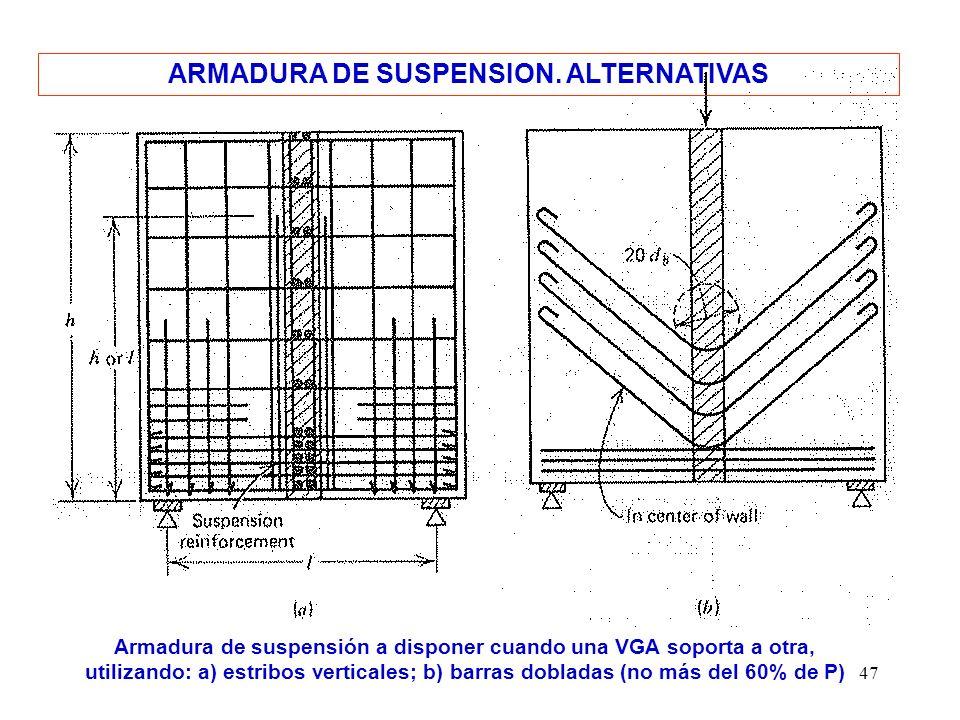 ARMADURA DE SUSPENSION. ALTERNATIVAS
