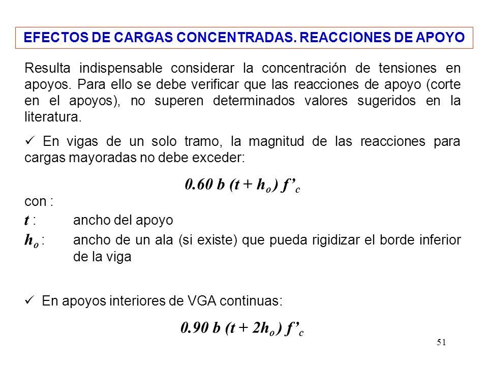 EFECTOS DE CARGAS CONCENTRADAS. REACCIONES DE APOYO