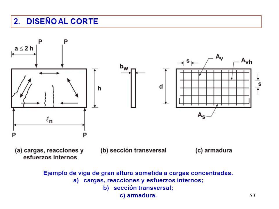 2. DISEÑO AL CORTE Ejemplo de viga de gran altura sometida a cargas concentradas. cargas, reacciones y esfuerzos internos;