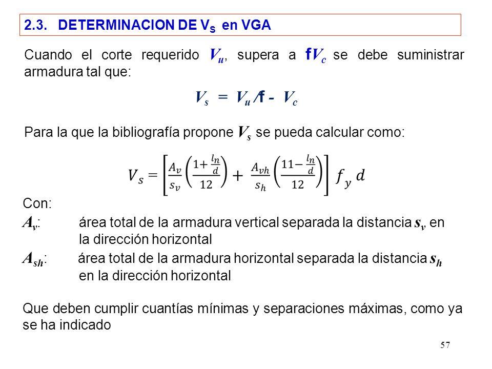 Av: área total de la armadura vertical separada la distancia sv en