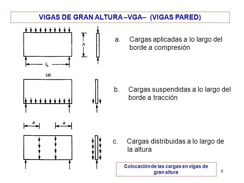 VIGAS DE GRAN ALTURA –VGA– (VIGAS PARED)