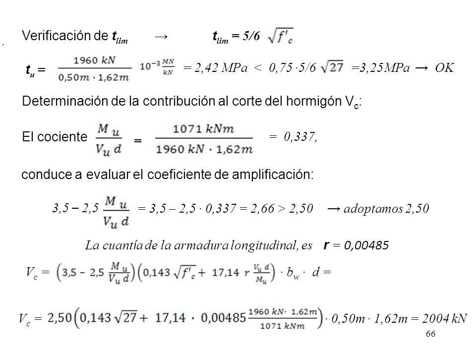 Verificación de tlim → tlim = 5/6