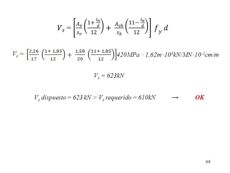 Vs = 420MPa ∙ 1,62m ∙103kN/MN ∙10-2cm/m Vs = 623kN