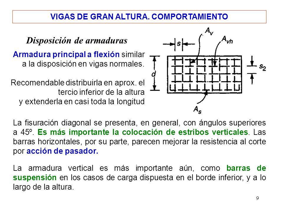 VIGAS DE GRAN ALTURA. COMPORTAMIENTO Disposición de armaduras
