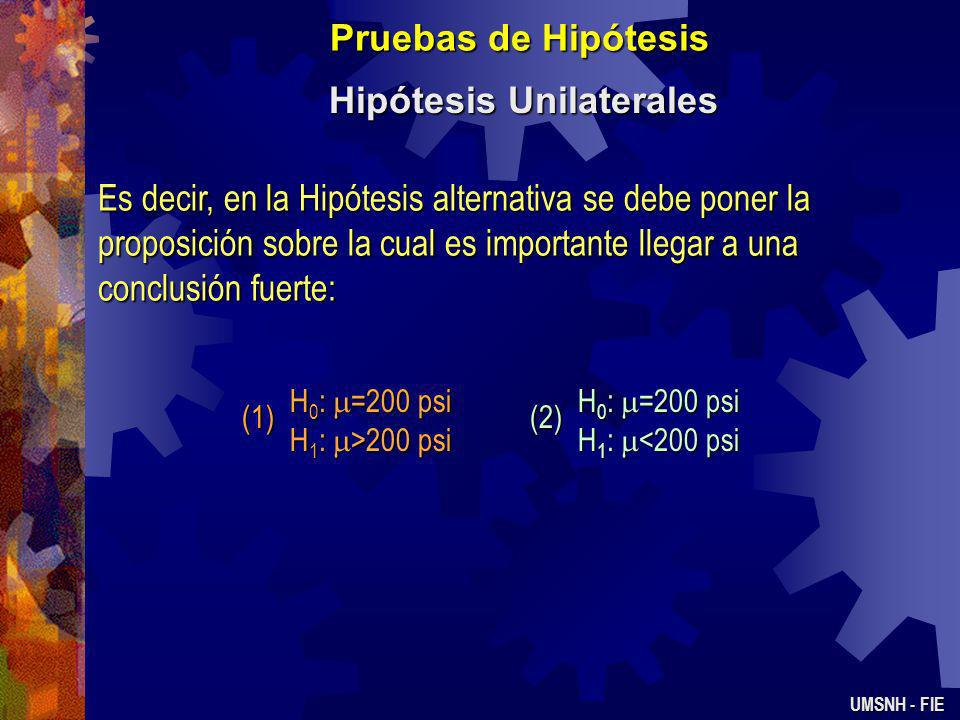 Hipótesis Unilaterales