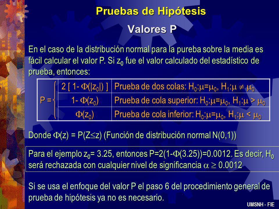 Pruebas de Hipótesis Valores P