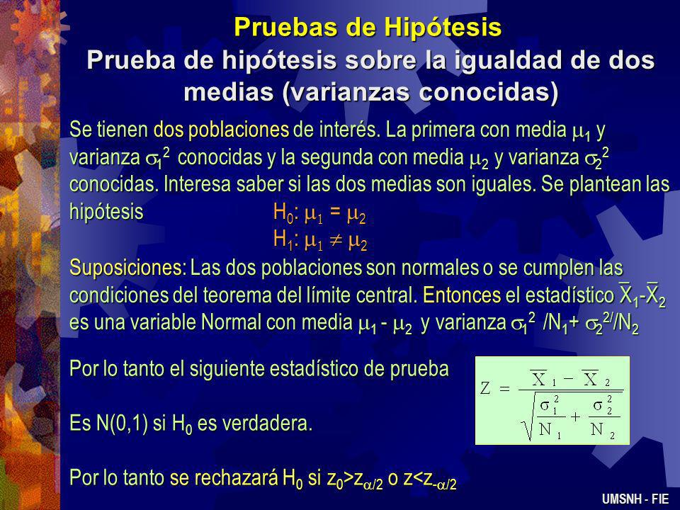 Pruebas de Hipótesis Prueba de hipótesis sobre la igualdad de dos medias (varianzas conocidas)
