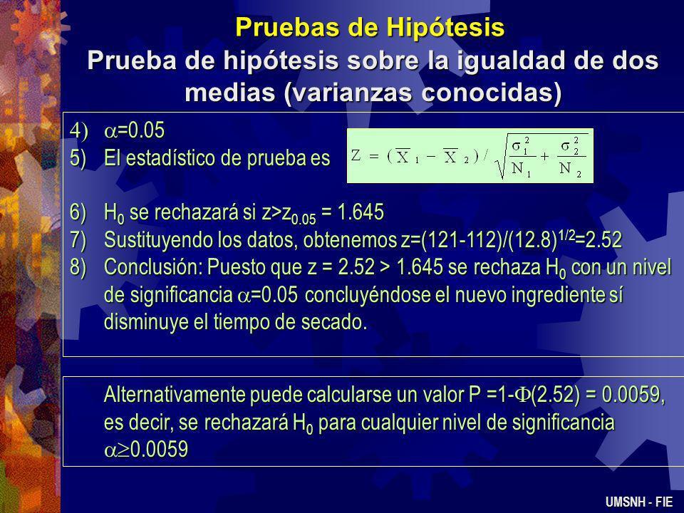 Pruebas de HipótesisPrueba de hipótesis sobre la igualdad de dos medias (varianzas conocidas) a=0.05.