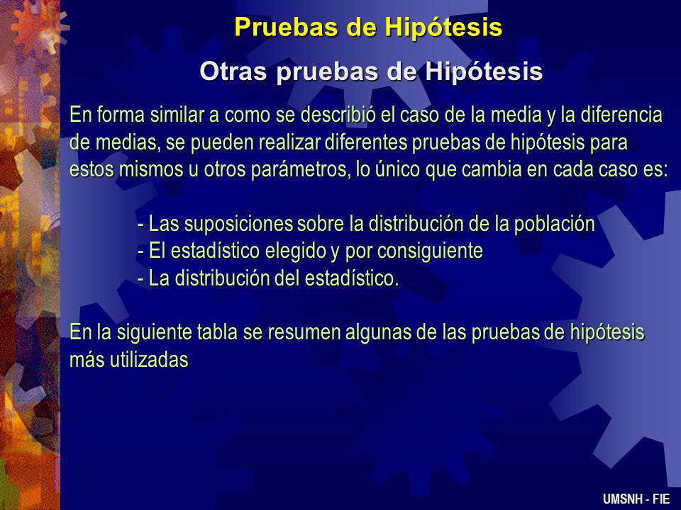 Otras pruebas de Hipótesis