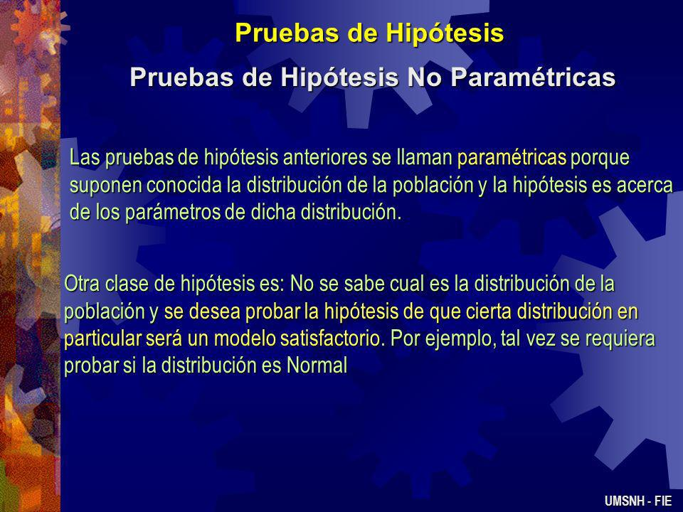 Pruebas de Hipótesis No Paramétricas