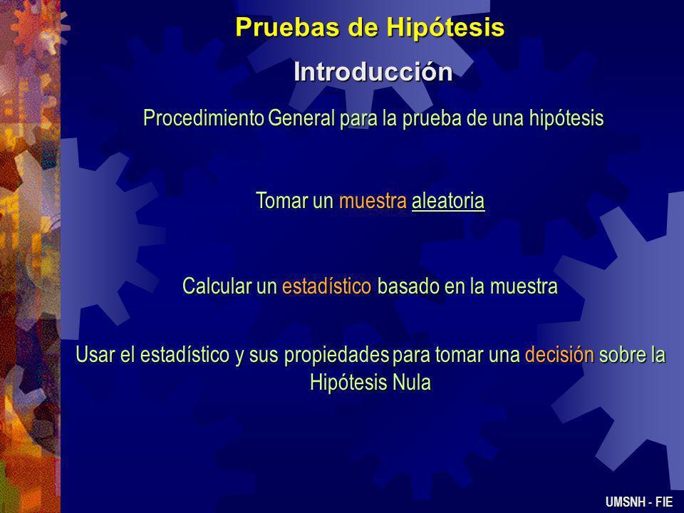 Pruebas de Hipótesis Introducción