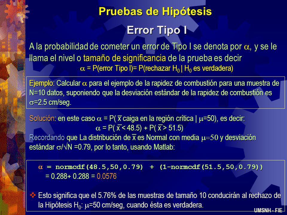 a = P(error Tipo I)= P(rechazar H0 | H0 es verdadera)