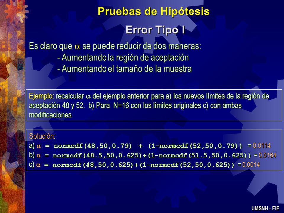 Pruebas de Hipótesis Error Tipo I