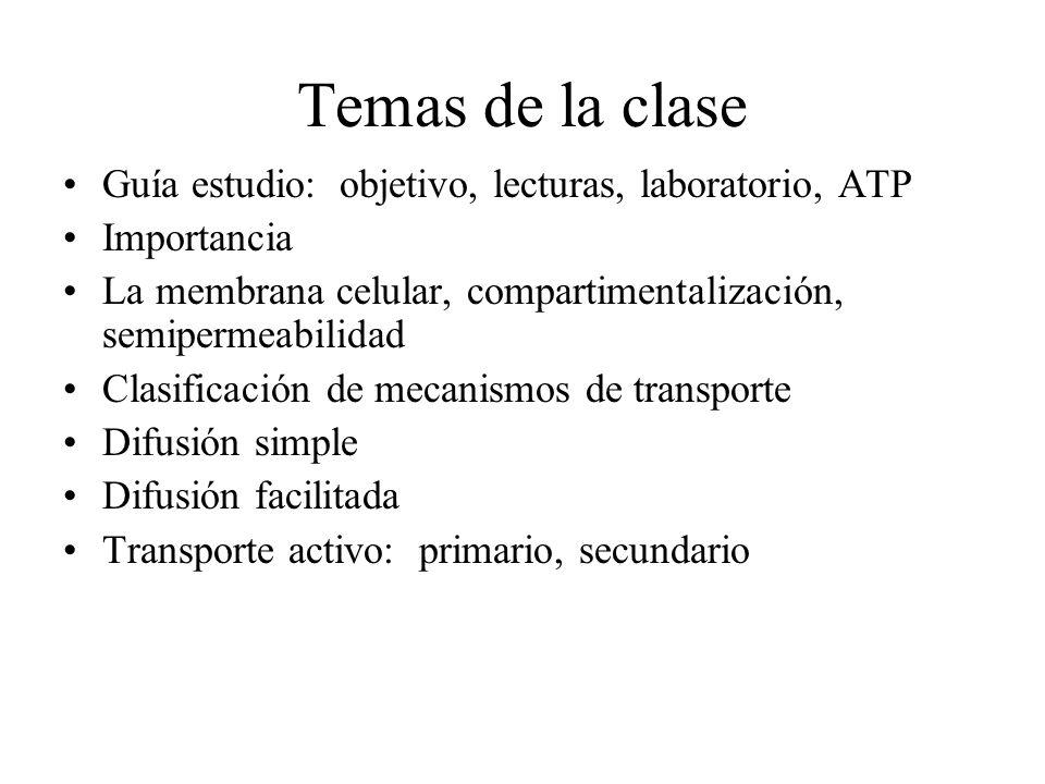 Temas de la clase Guía estudio: objetivo, lecturas, laboratorio, ATP