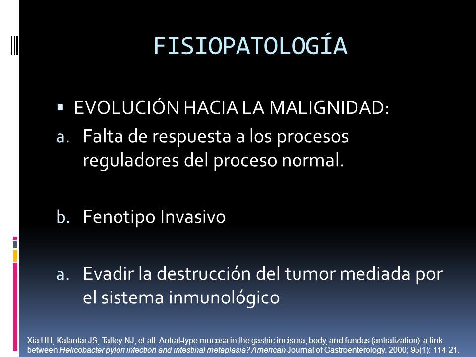 FISIOPATOLOGÍA EVOLUCIÓN HACIA LA MALIGNIDAD:
