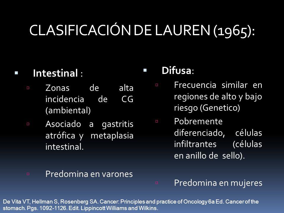 CLASIFICACIÓN DE LAUREN (1965):