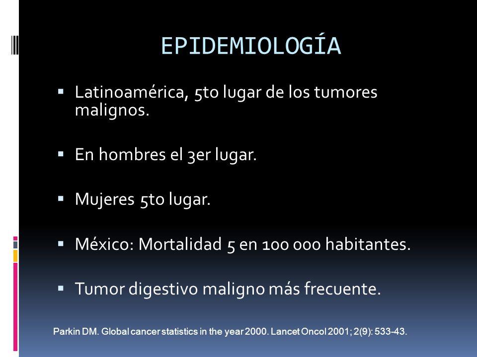 EPIDEMIOLOGÍA Latinoamérica, 5to lugar de los tumores malignos.
