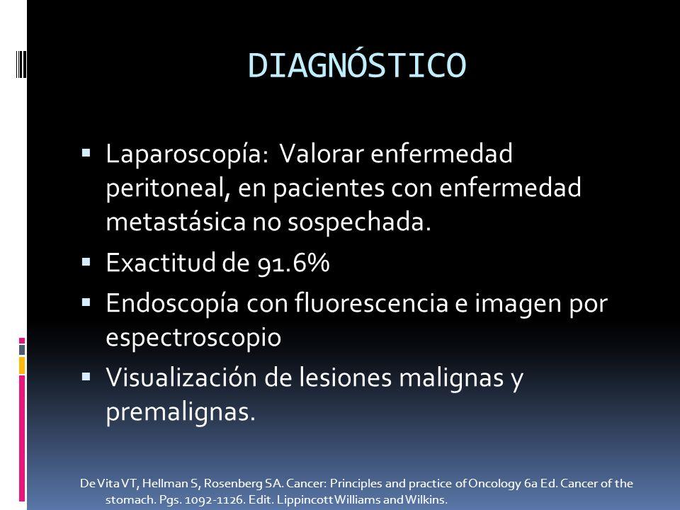 DIAGNÓSTICO Laparoscopía: Valorar enfermedad peritoneal, en pacientes con enfermedad metastásica no sospechada.