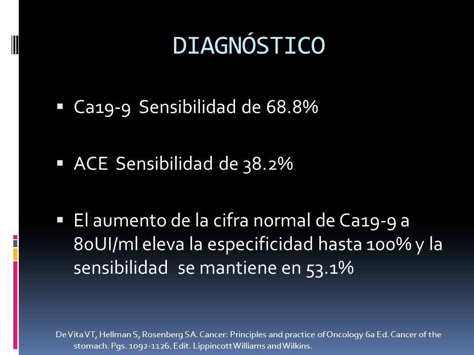 DIAGNÓSTICO Ca19-9 Sensibilidad de 68.8% ACE Sensibilidad de 38.2%