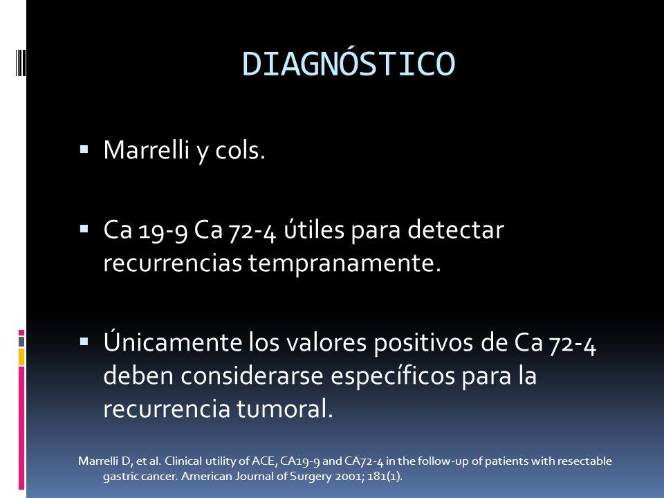 DIAGNÓSTICO Marrelli y cols.