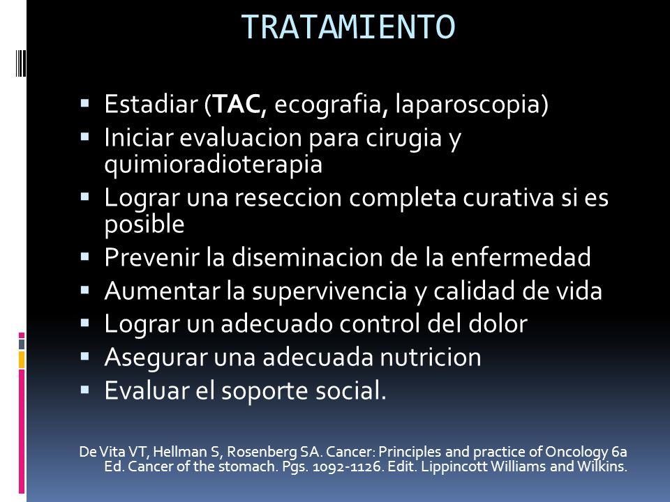 TRATAMIENTO Estadiar (TAC, ecografia, laparoscopia)