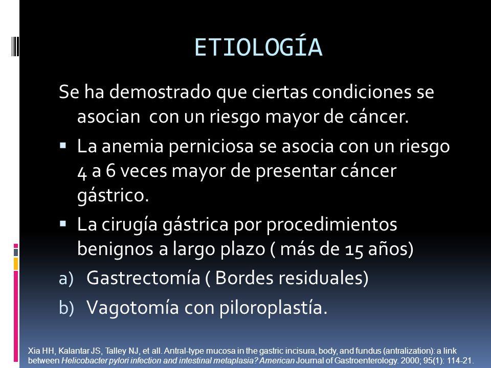 ETIOLOGÍASe ha demostrado que ciertas condiciones se asocian con un riesgo mayor de cáncer.