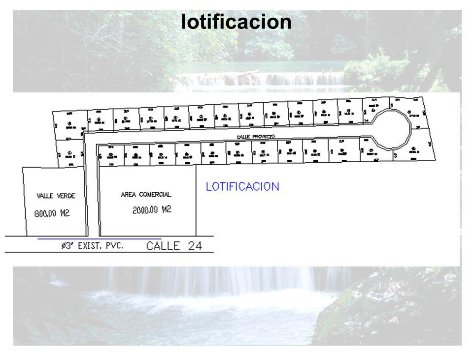 lotificacion