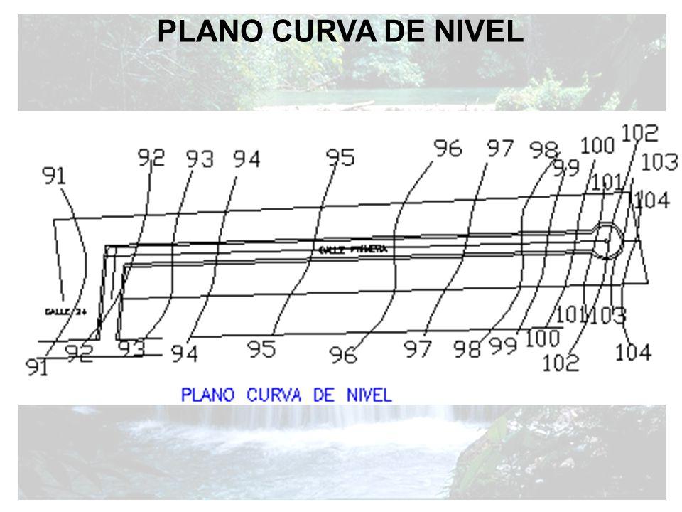 PLANO CURVA DE NIVEL