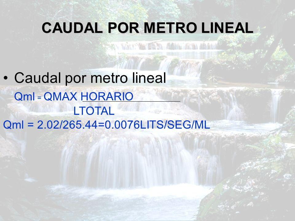 CAUDAL POR METRO LINEAL