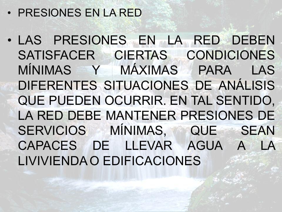 PRESIONES EN LA RED