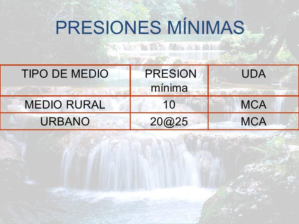 PRESIONES MÍNIMAS TIPO DE MEDIO PRESION mínima UDA MEDIO RURAL 10 MCA