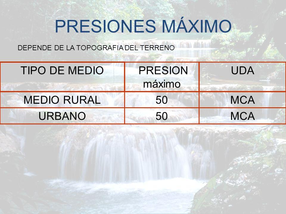 PRESIONES MÁXIMO TIPO DE MEDIO PRESION máximo UDA MEDIO RURAL 50 MCA