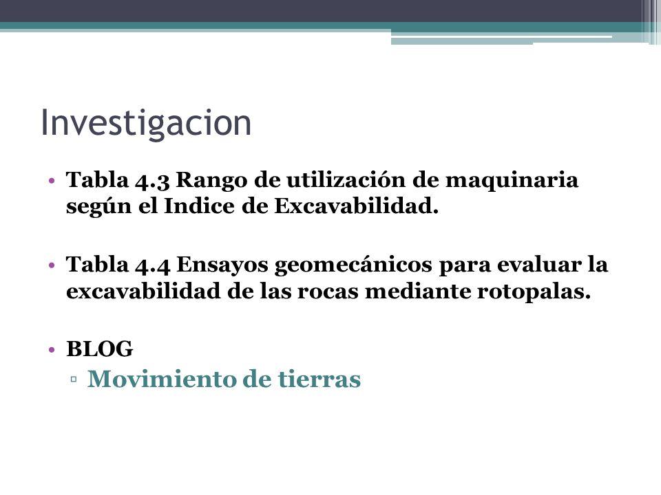 Investigacion Movimiento de tierras