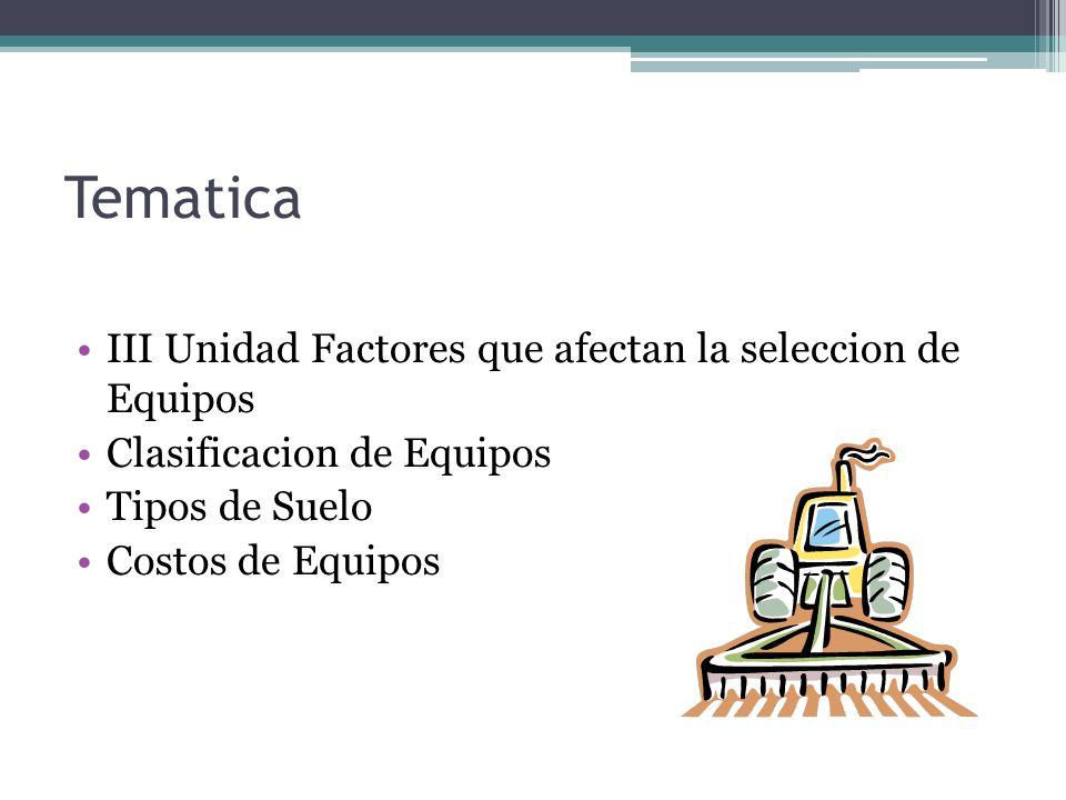 Tematica III Unidad Factores que afectan la seleccion de Equipos