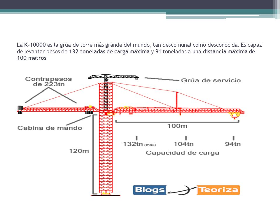 La K-10000 es la grúa de torre más grande del mundo, tan descomunal como desconocida.